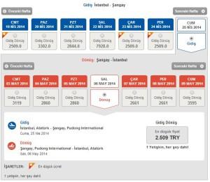 istanbul-sangay-ucuz-bilet-1
